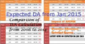 Expected-DA-jan-2015