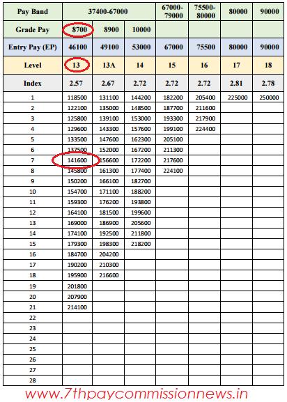 pay-matrix-examples-1