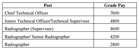 7th-cpc-report-on-radiographers