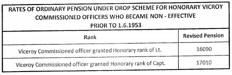 OROP-Table-99
