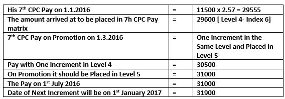 7th-CPC-Promotion-Option - 1