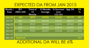 Expected-DA-from-Jan-20151
