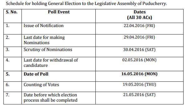2 Election-in-Puducherry