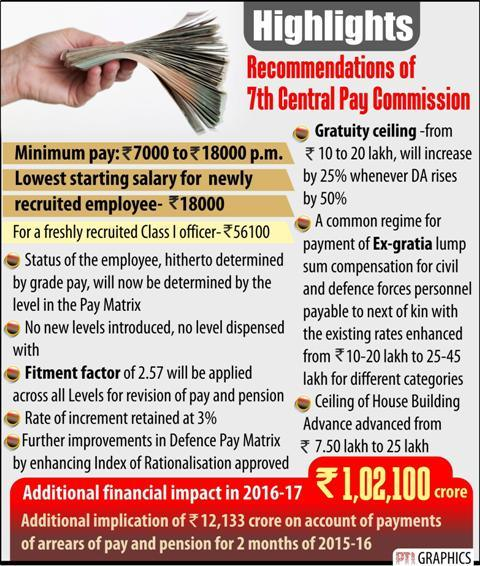 Disgruntlement At Pay Panel Proposals Central Govt Employees News